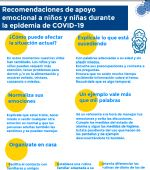 Recomendaciones de apoyo emocional a los niños y niñas durante la epidemia de COVID-19