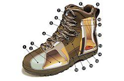 Cómo elegir botas de montaña