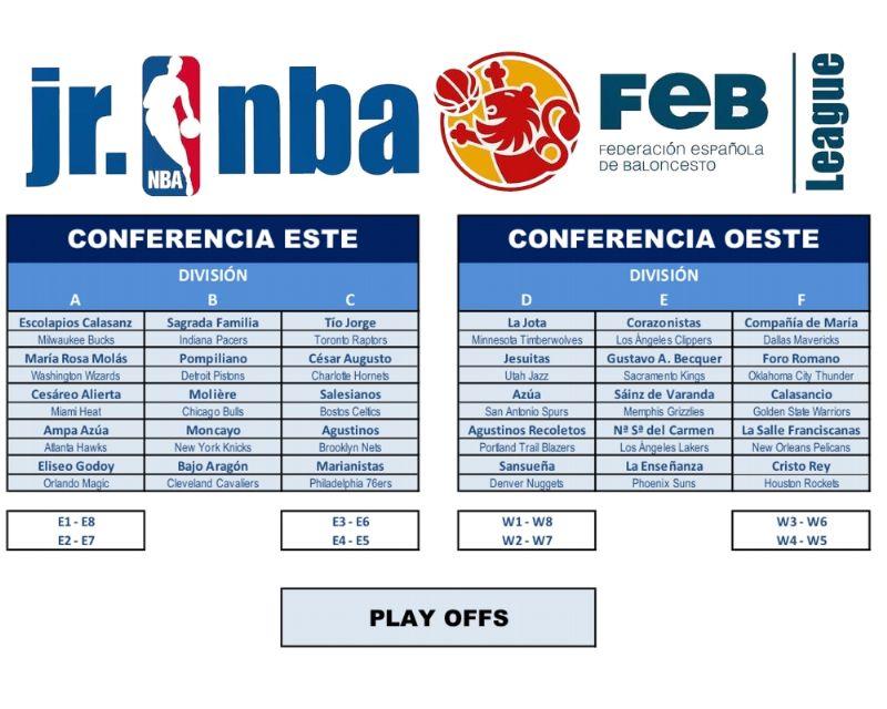Inicio de la Junior NBA - FEB
