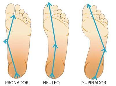 ¿Pronador o supinador?: Elige bien tus zapatillas de running