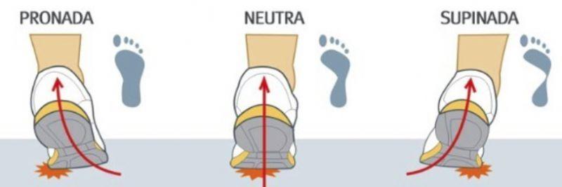 Zapatillas pronadoras, supinadoras o neutras. ¿Es útil el análisis de la pisada?