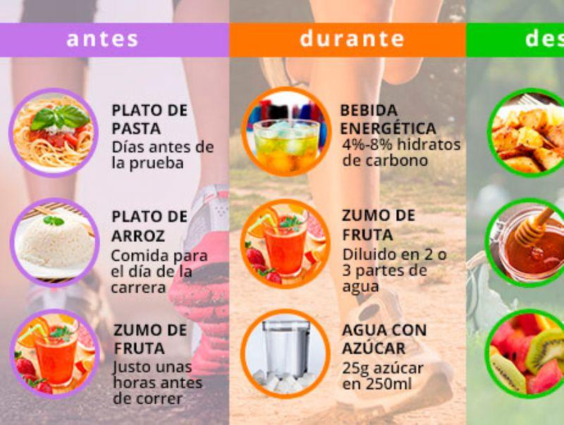 Qué comer antes, durante y después de correr