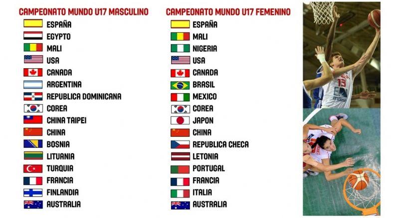 Zaragoza será la sede de los Campeonatos del Mundo U17 de baloncesto masculino y femenino