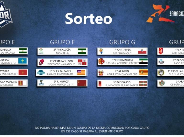 Sorteo del Campeonato de España Junior Masculino de Baloncesto